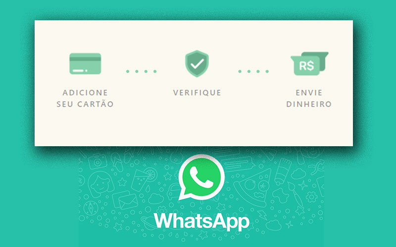 Pagamento Com Whatsapp
